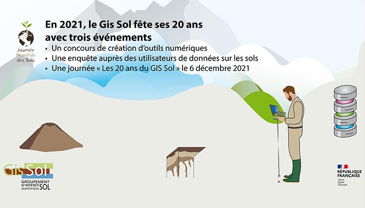 3 événements pour les 20 ans du Gis Sol © Gis Sol