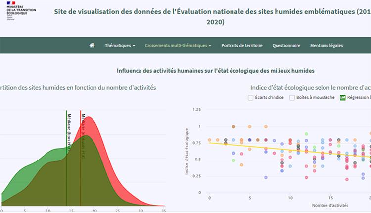 Site de visualisation des données de l'évaluation nationale des sites humides emblématiques © MTE